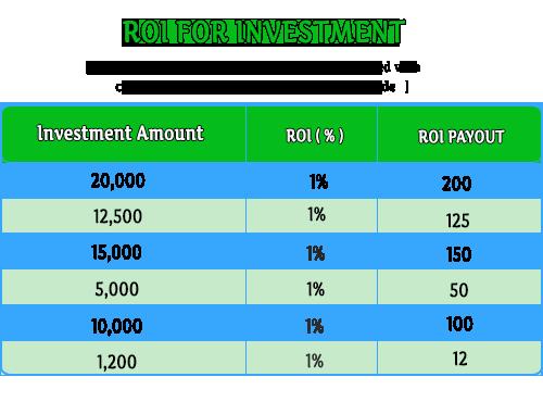 advance-invest