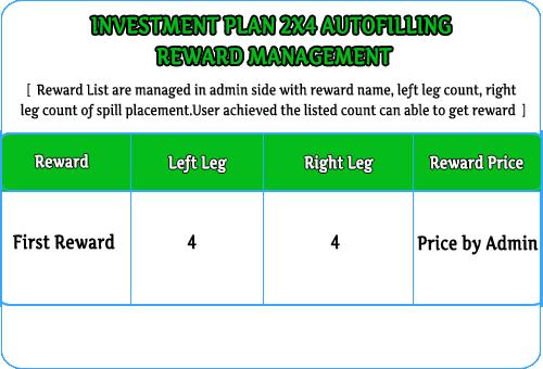 MLM Scripts investment mlm 2x4 autofilling plan, binary investment mlm, autofill investment mlm software Investment MLM 2×4 Autofilling Plan auto fill invest 2